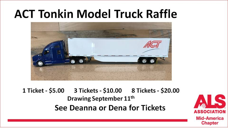 ACT Tonkin Model